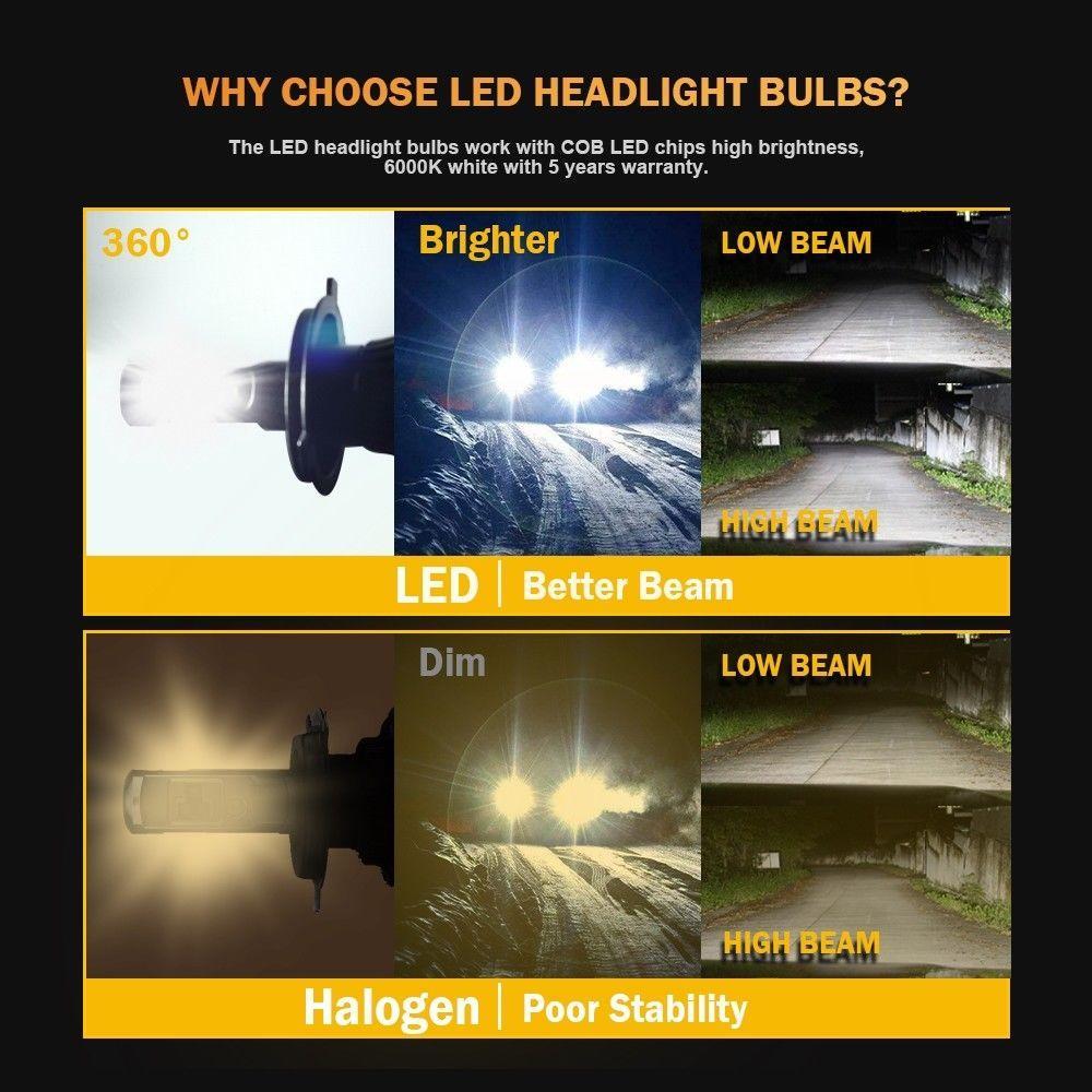 Pair 9005 COB LED Headlight kit Fog Lamp Bulb 900W 135000LM LOW 6000K White