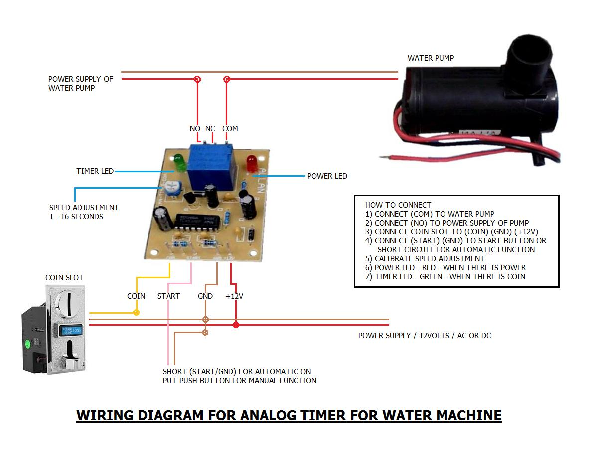 Connecting Sprinkler Timer And Wires Diagram - Owner Manual & Wiring on