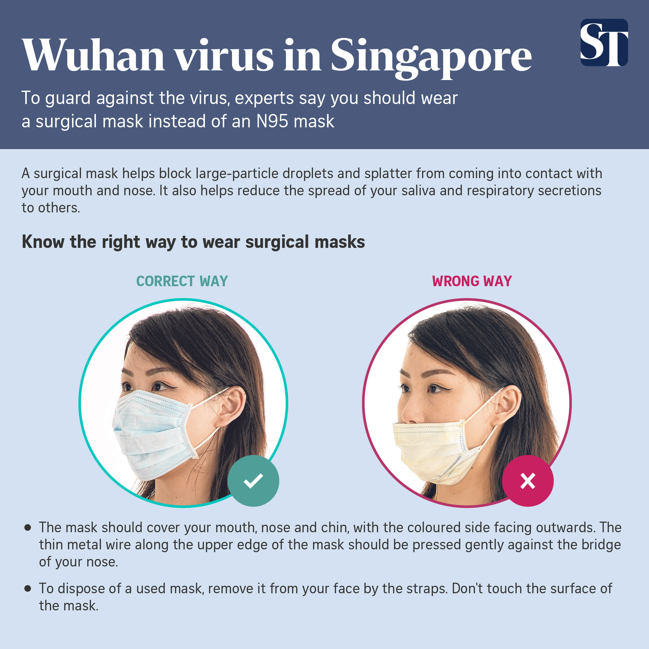 Yourself Stock Corona Of Mask From Face 10pcs on Surgical Epidemic Virus Protect Packs