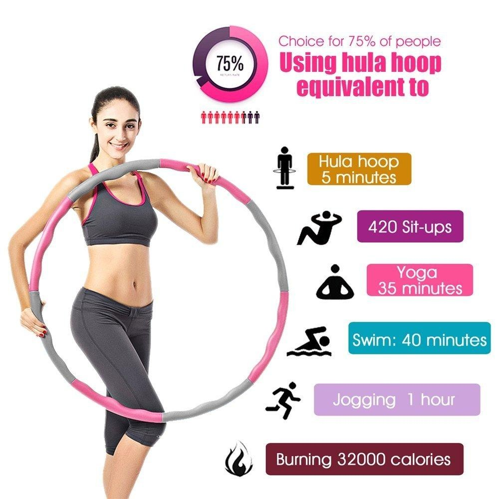 Contoured Abdominal Fitness Hoola Hoop With Weights By Latest Gadget.