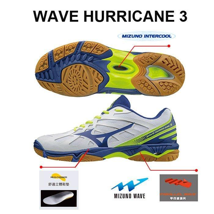 c8b241bf2 Mizuno Philippines  Mizuno price list - Mizuno Running Shoes ...