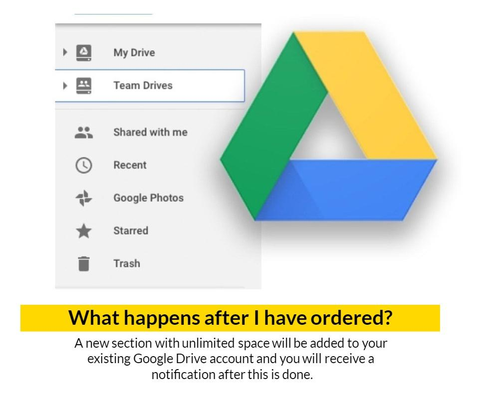 Google Drive Unlimited Online Cloud Storage via Google Team Drive in your  own EXISTING Google Account(Lifetime - No Expiration) Access Anywhere