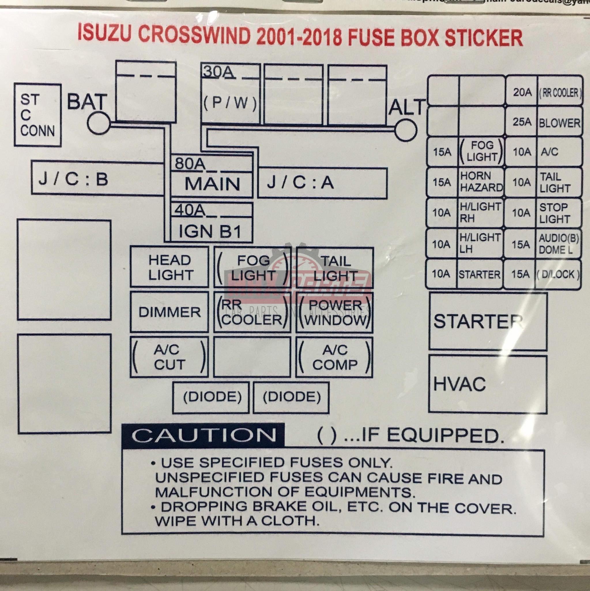 isuzu crosswind fusebox decals | lazada ph  lazada philippines