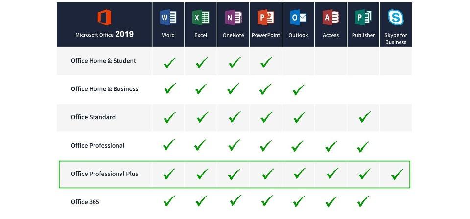 Microsoft Office Professional Plus 2019 Retail Product License Key 32/64Bit  for Windows