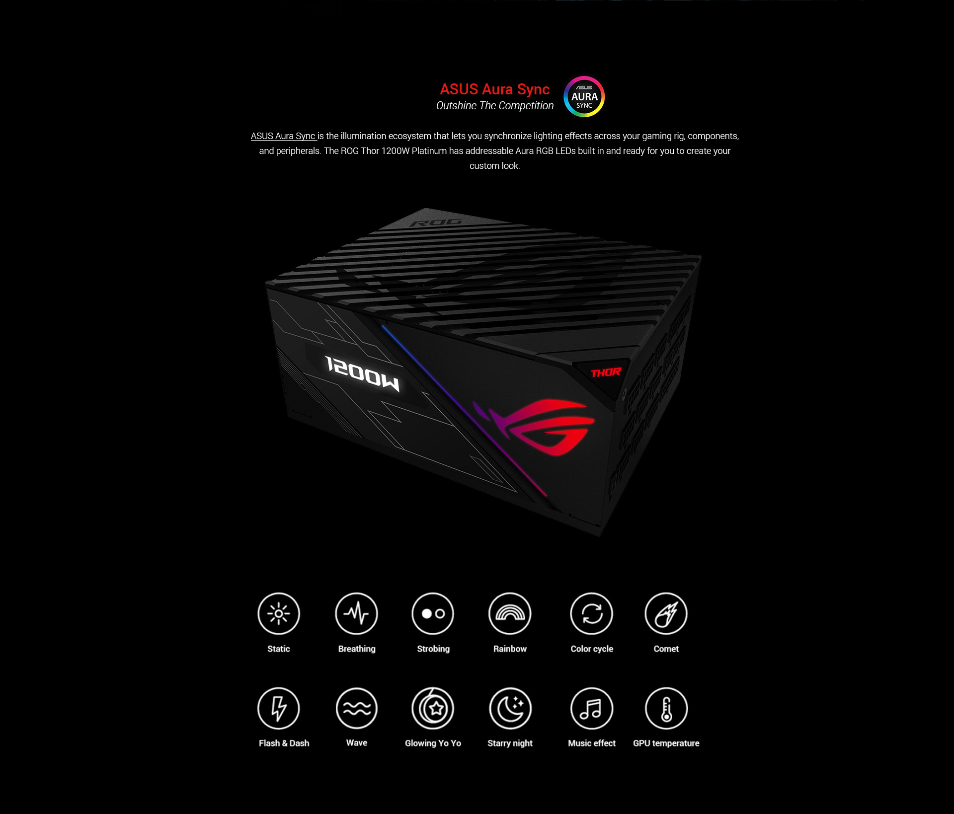ASUS ROG-THOR-1200P 1200W Platinum Power Supply Unit stands out with Aura  Sync and an OLED display