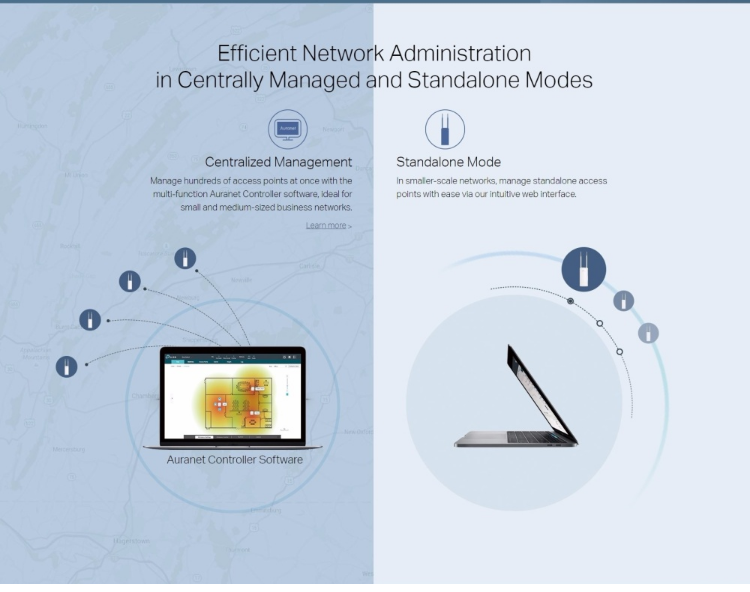 Image result for Efficient Network Administration in Centrally Managed and Standalone Modes