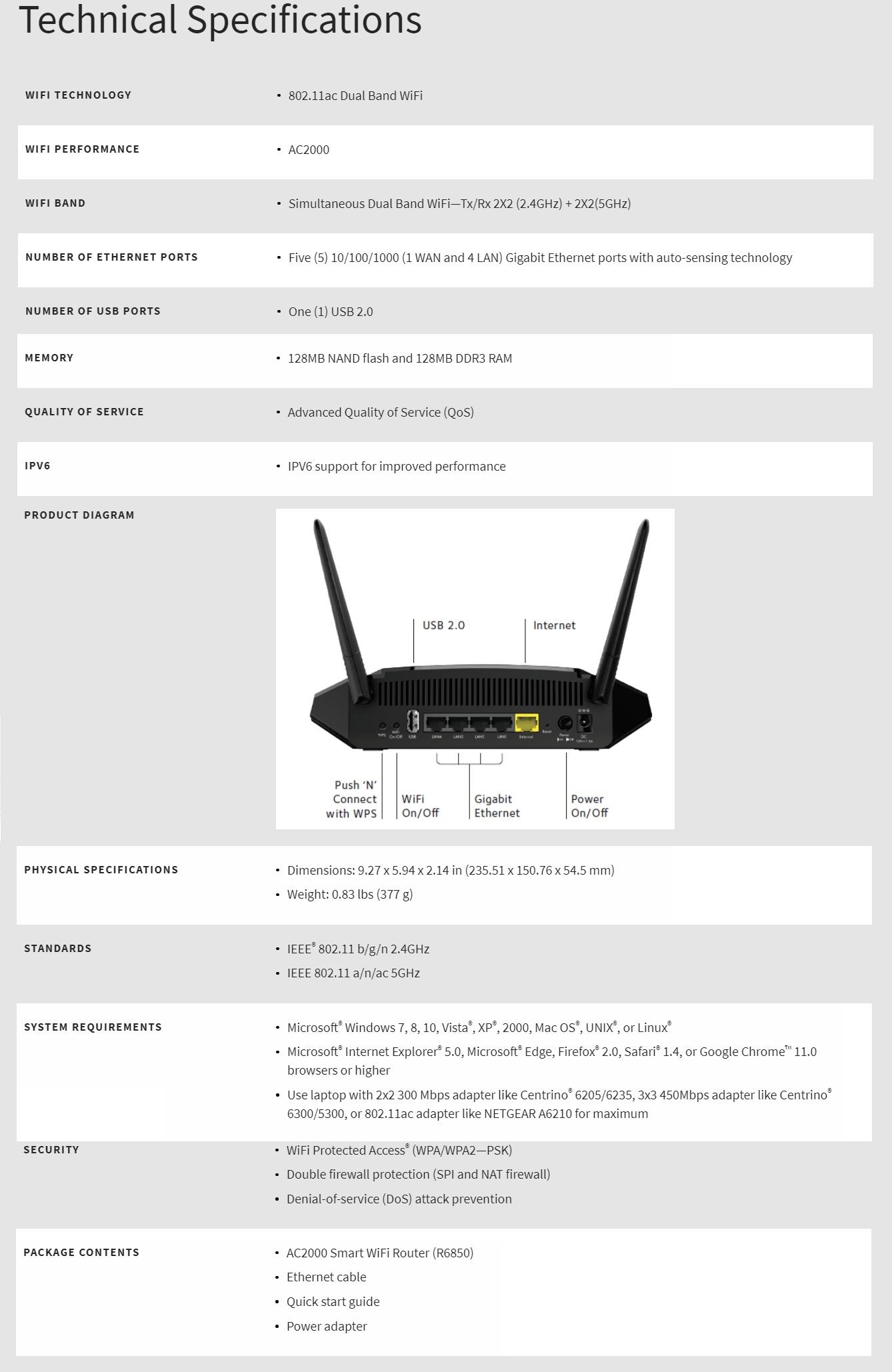 Netgear A6210 Linux Monitor Mode