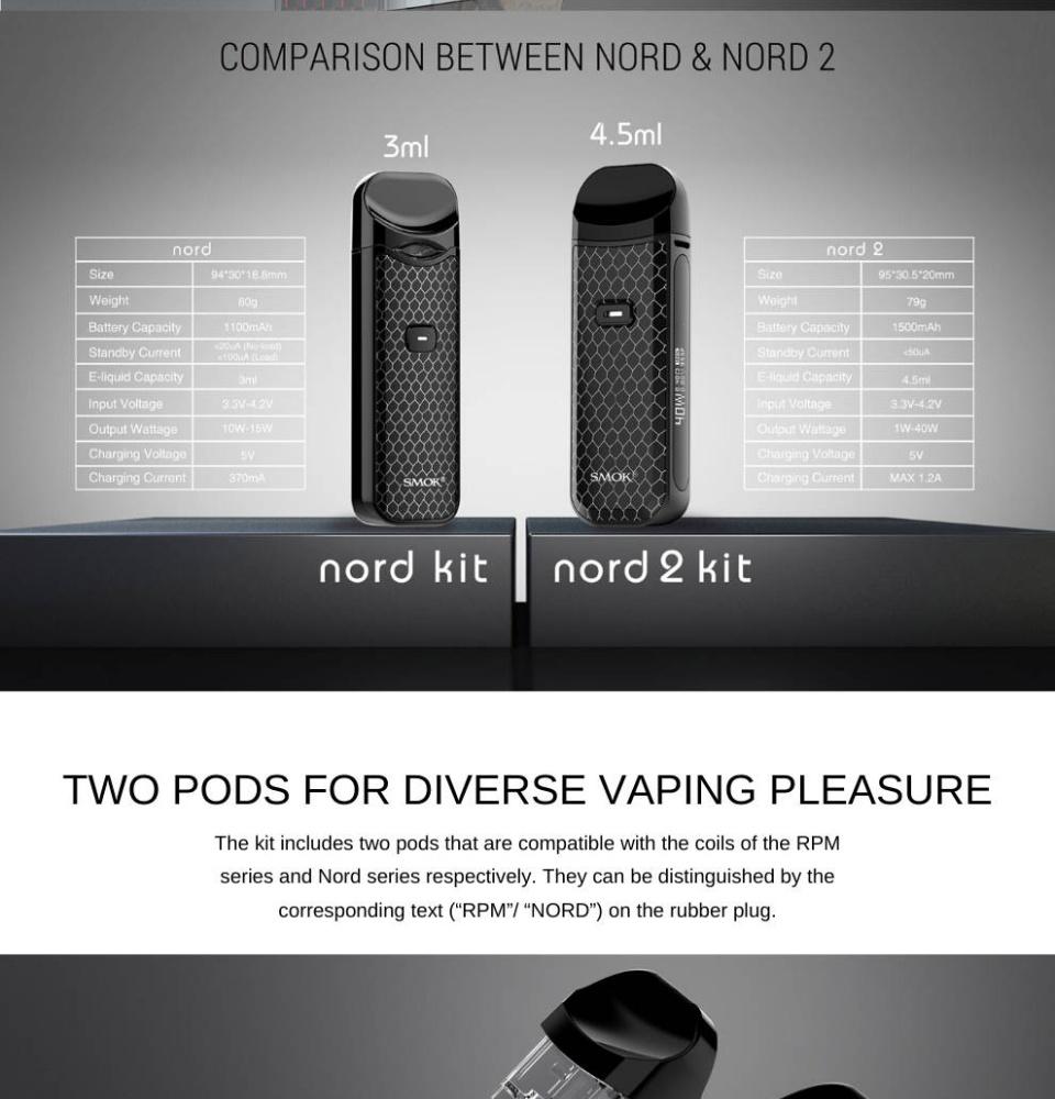 SMOK Nord 2 Kit smok nord 2 cartridges