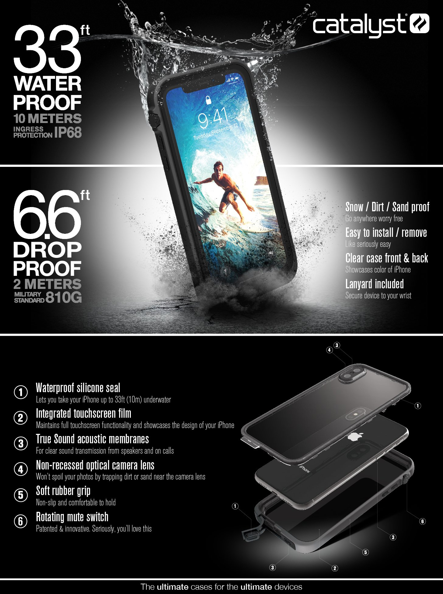 quality design c955a e1af4 Catalyst Waterproof Case for iPhone XS Max