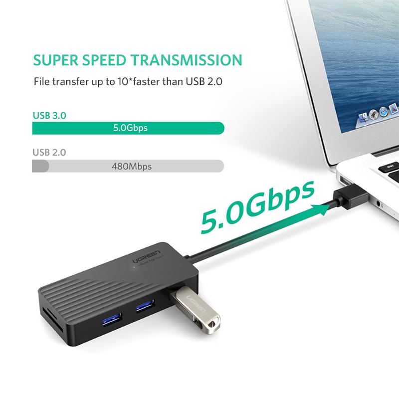 UGREEN 1Meter 5-in-1 USB Card Reader Hub 3 Ports USB 3 0 SD TF/Micro SD  Card Adapter Combo for Macbook Pro Air, Windows Surface Pro, iMac, Mac  Mini,