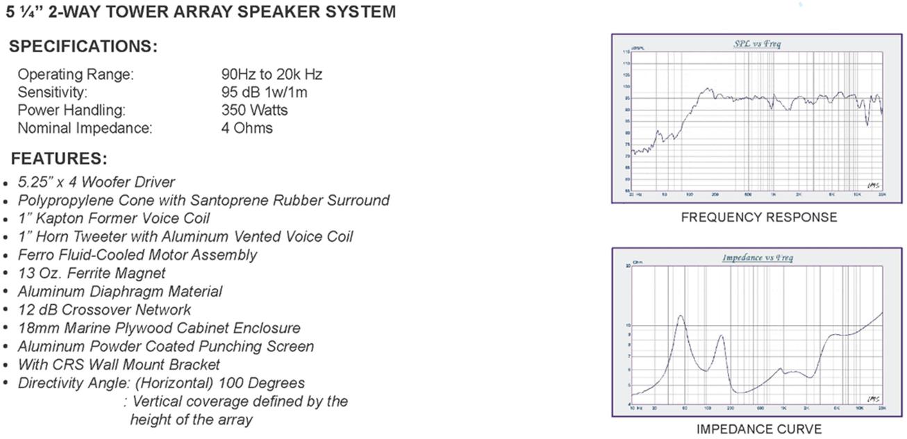 Daiichi SR-154 2-Way Tower Array Speaker 350 Watts 4 Ohms