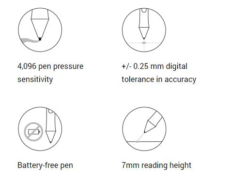 Wacom Intuos Small Bluetooth (CTL-4100WL) Graphic Drawing