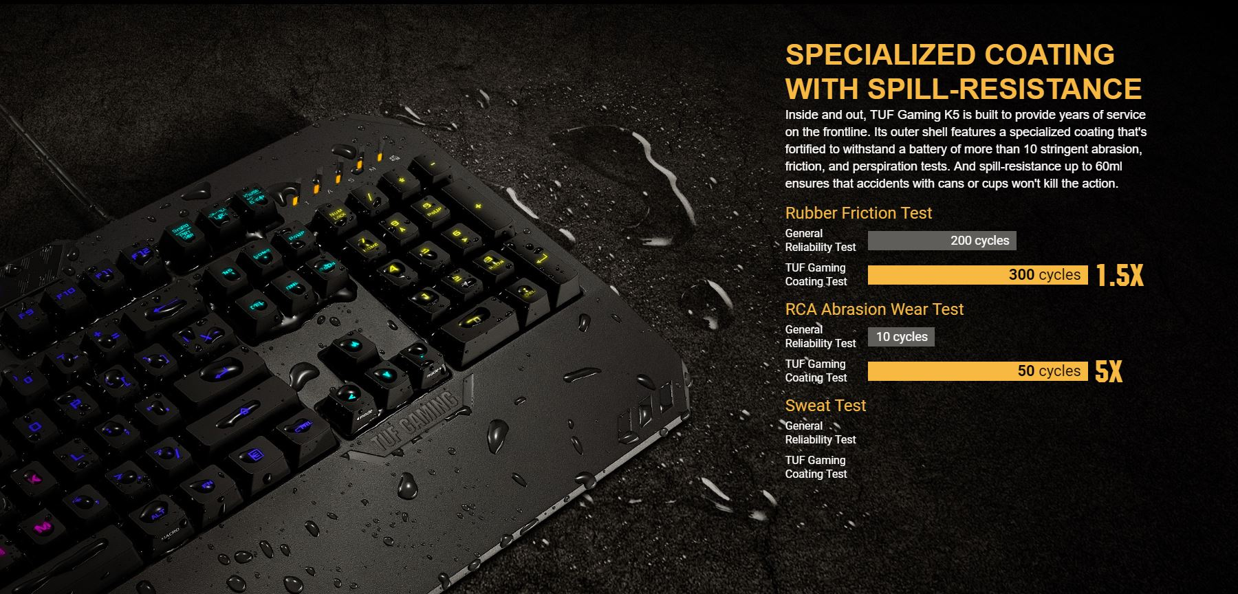 ASUS TUF Gaming K5 RGB keyboard with tactile Mech-Brane key switches,  specialized coating for extended durability, spill-resistance and Aura Sync