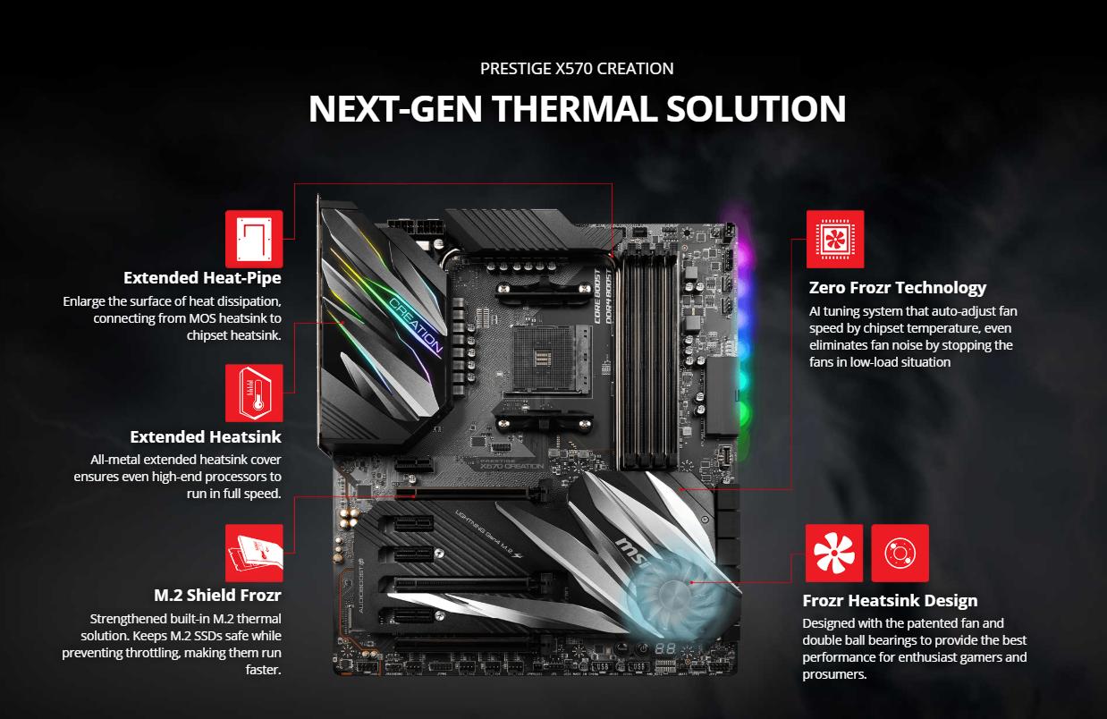 Bundle Deal: AMD Ryzen 5 3400G 4-Core 3 7 GHz (4 2 GHz Max Boost) Desktop  Processor and MSI Prestige X570 Creation Motherboard