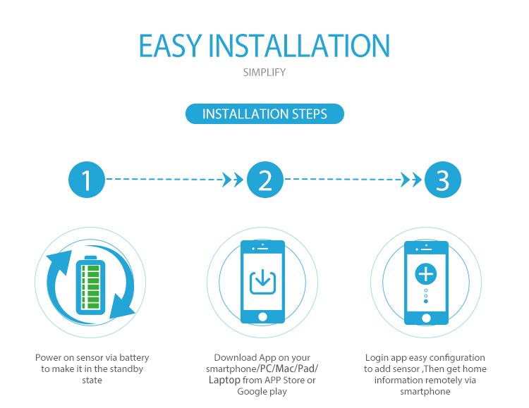 SMART LIFE Door Window WiFi Magnetic Sensor, Smart Home Automation, Mobile  APP, Voice Control (Google, Alexa, IFTTT supported)